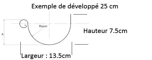 gouttière développé 25