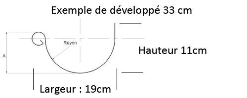 gouttière développé 33