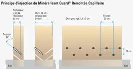 remontées capillaires dans les murs