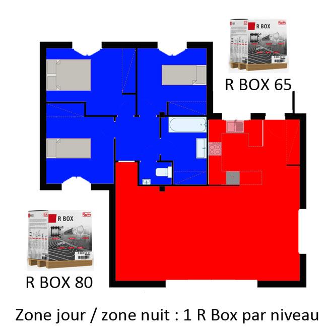 R box plancher chauffant jour/nuit